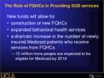 the role of fqhcs in providing sud services