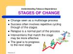 understanding tobacco dependence stages of change
