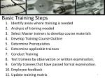 basic training steps