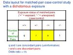 data layout for matched pair case control study with a dichotomous exposure
