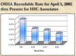 osha recordable rate for april 1 2002 thru present for hsc associates