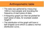 anthropometric table1