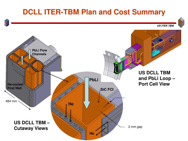 dcll iter tbm plan and cost summary n.