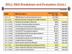 dcll r d breakdown and evaluation cont
