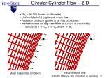 circular cylinder flow 2 d1