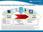 quantitative disease drug trial models