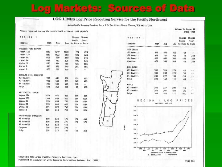 Log Markets:  Sources of Data