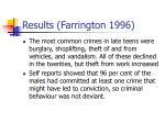 results farrington 19963