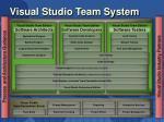 visual studio team system1