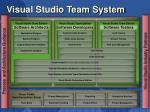 visual studio team system2