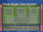 visual studio team system4