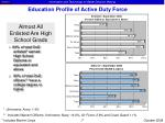 education profile of active duty force