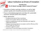 labour institutions as drivers of innovation