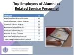 top employers of alumni as related service personnel