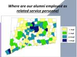 where are our alumni employed as related service personnel