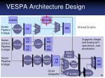 vespa architecture design