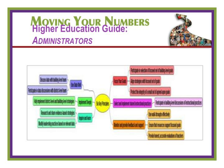 Higher Education Guide: