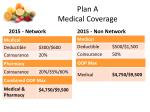 plan a medical coverage
