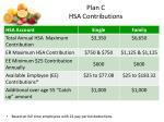 plan c hsa contributions