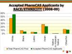 accepted pharmcas applicants by race ethnicity 2008 09