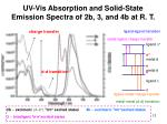 uv vis absorption and solid state emission spectra of 2b 3 and 4b at r t