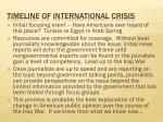 timeline of international crisis