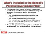 what s included in the school s parental involvement plan