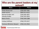 who are the parent leaders at my school