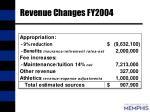 revenue changes fy2004