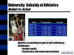 university subsidy of athletics budget vs actual