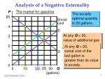 analysis of a negative externality1