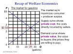 recap of welfare economics