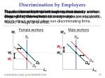 discrimination by employers1
