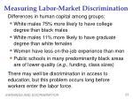 measuring labor market discrimination1