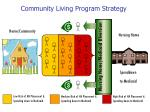 community living program strategy