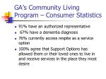 ga s community living program consumer statistics