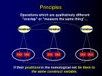 principles10