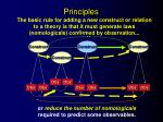 principles8