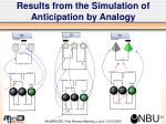 results from the simulation of anticipation by analogy5