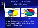 result 2 hotspot identification