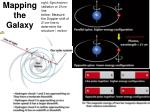 mapping the galaxy