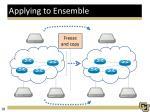 applying to ensemble1