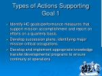 types of actions supporting goal 1