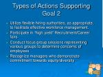 types of actions supporting goal 2