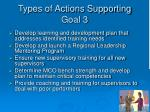 types of actions supporting goal 3