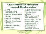 causes basic brain hemisphere responsibilities for reading