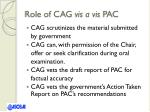 role of cag vis a vis pac1