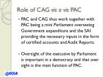 role of cag vis a vis pac2