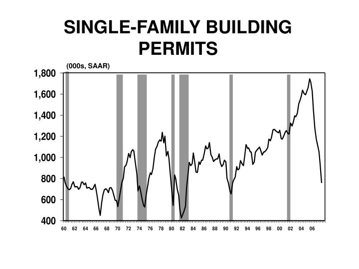 single family building permits n.