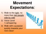 movement expectations